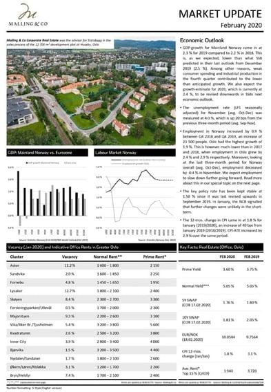 Market-Update-February-2020
