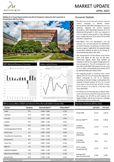 Market_Update_april_2021-1